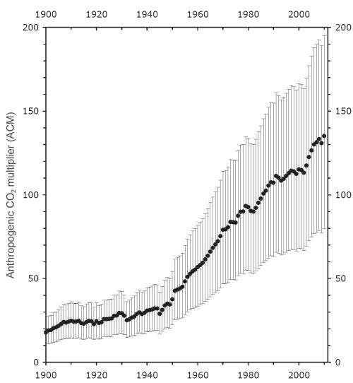 graph1zampieri