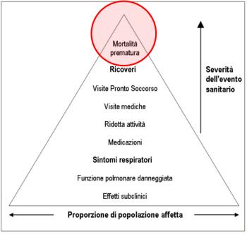 piramide-esternalita