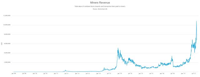 software di commercio automatico bitcoin